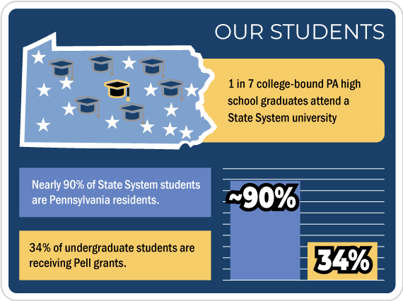 infographic-2021_students_570x426.png