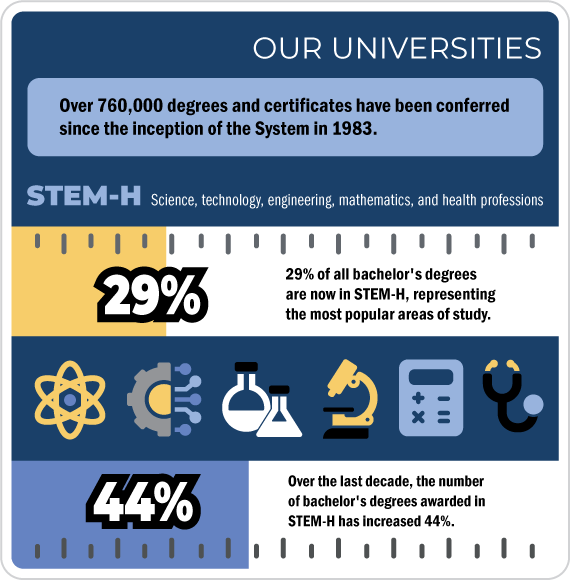 infographic-2021_universities_570x580.png